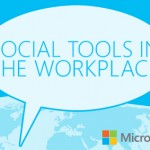 Social Tools at Work