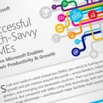 Tech-savvy Small Businesses