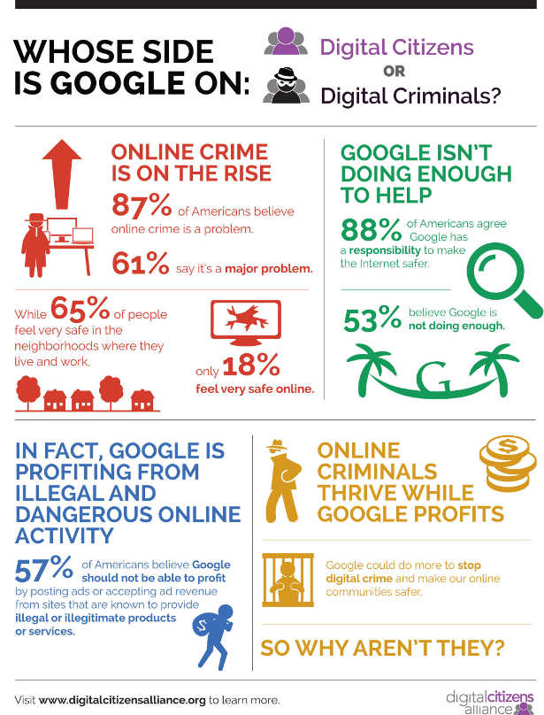 Digital Citizens Alliance