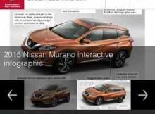 Nissan Online Newsroom