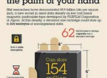 IBM Puts Big Data in the Palm of Your Hand