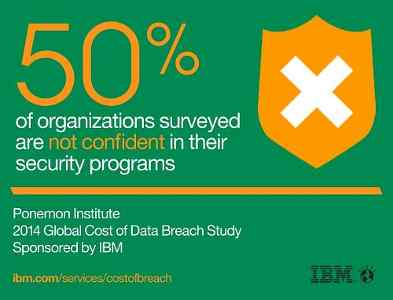 IBM Fight against Cyber Threats