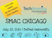 SMAC - Social Media, Mobility, Analytics, Cloud
