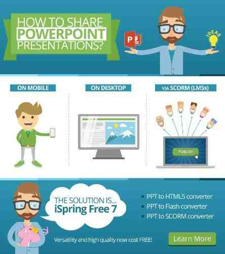 How to Convert PowerPoint to HTML5 for Free