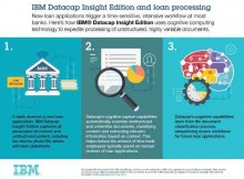 IBM Uses Cognitive Computing to Help Businesses