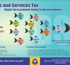 Special Webpage on Goods and Services Tax