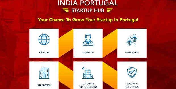 India Portugal Startup Hub