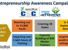 SIDBI Launches Awareness Campaign Udyam Abhilasha उद्यम अभिलाषा