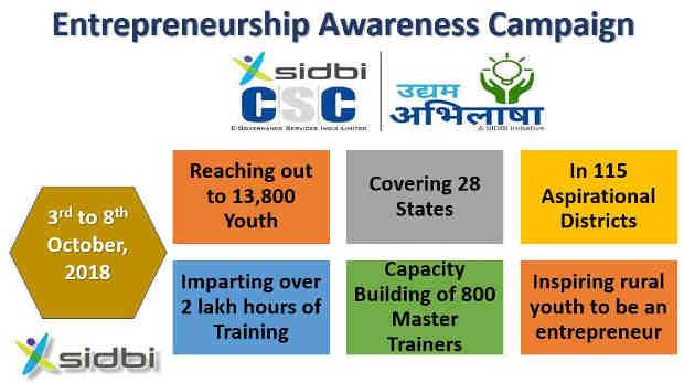 SIDBI Launches Awareness Campaign Udyam Abhilasha उद्यम अभिलाषा