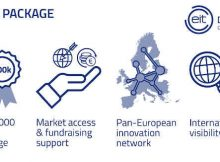 Startup Competition for European Deep Tech Scaleups