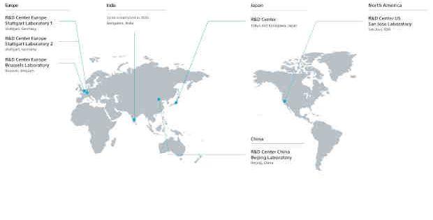 Sony Global R&D Centers