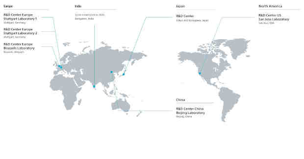 Sony Global R&D Centers