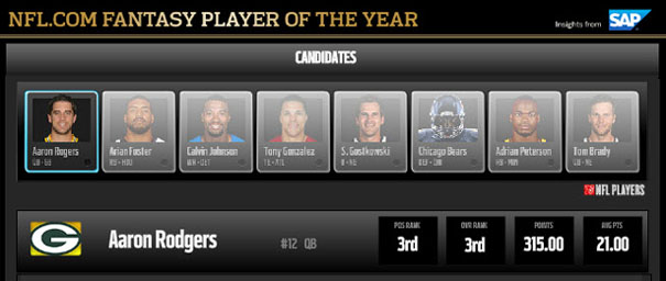 NFL.com Fantasy Player of the Year