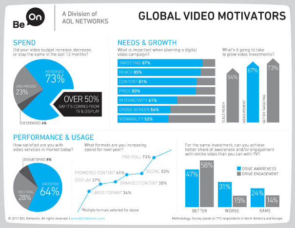 Be On Global Video Motivators