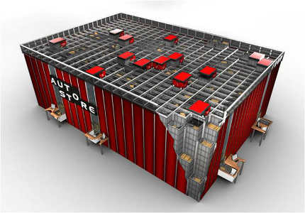 AutoStore Warehouse System