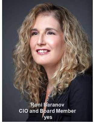Roni Baranov