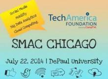 SMAC - Social Media, Mobility, Analytics, Cloud