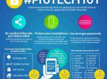 Cyberwellness Campaign to Promote Responsible Online Behavior
